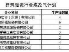 广东河源:公布打赢蓝天保卫战2018年工作方案